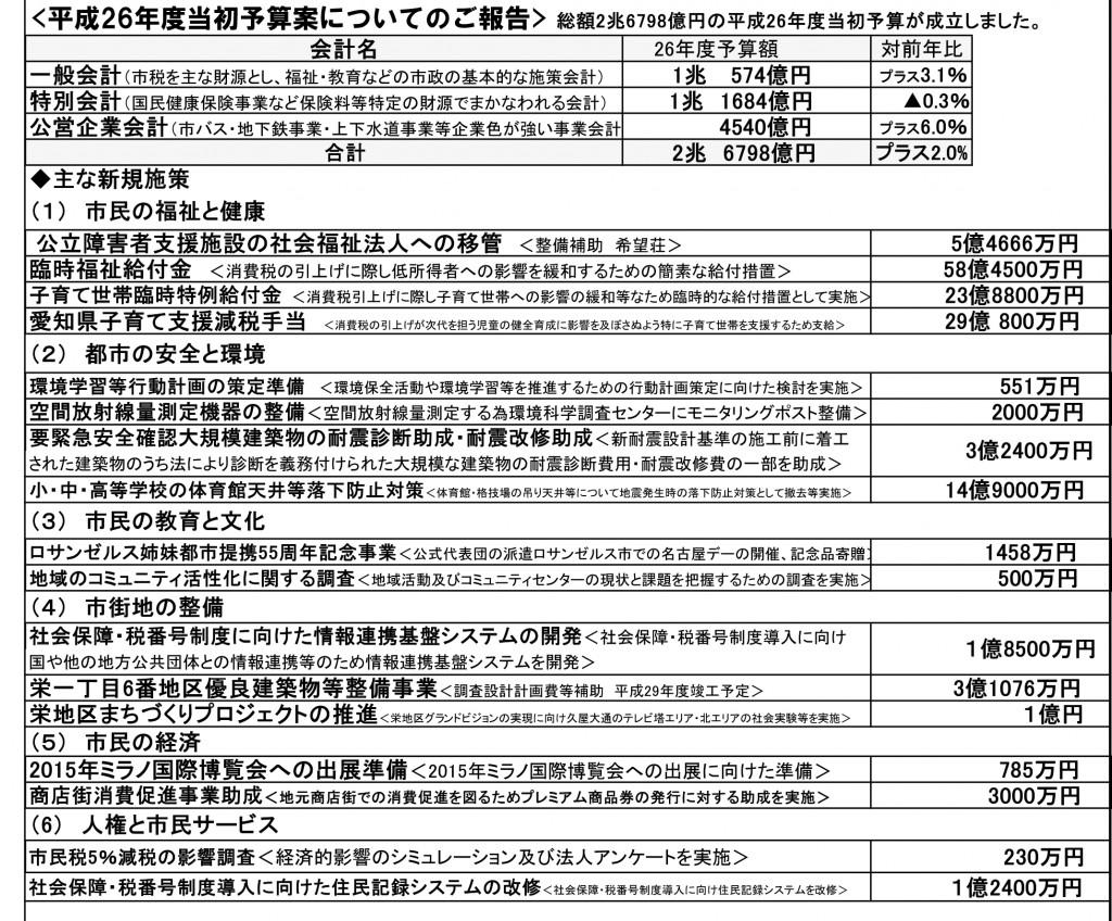 コピー活動報告⑰裏2014-5月